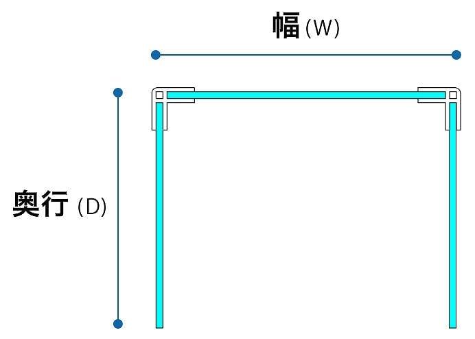コの字型(平面図)