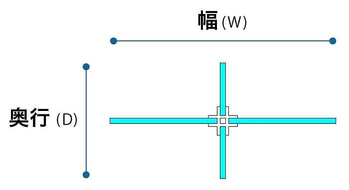 十字型(平面図)