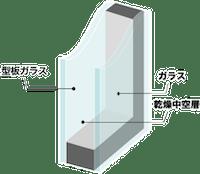 Low-E型板ペアガラス